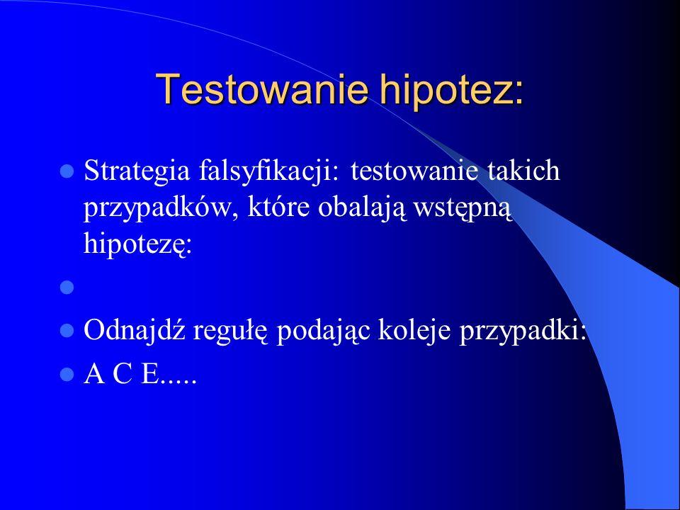 Testowanie hipotez: Strategia falsyfikacji: testowanie takich przypadków, które obalają wstępną hipotezę: Odnajdź regułę podając koleje przypadki: A C