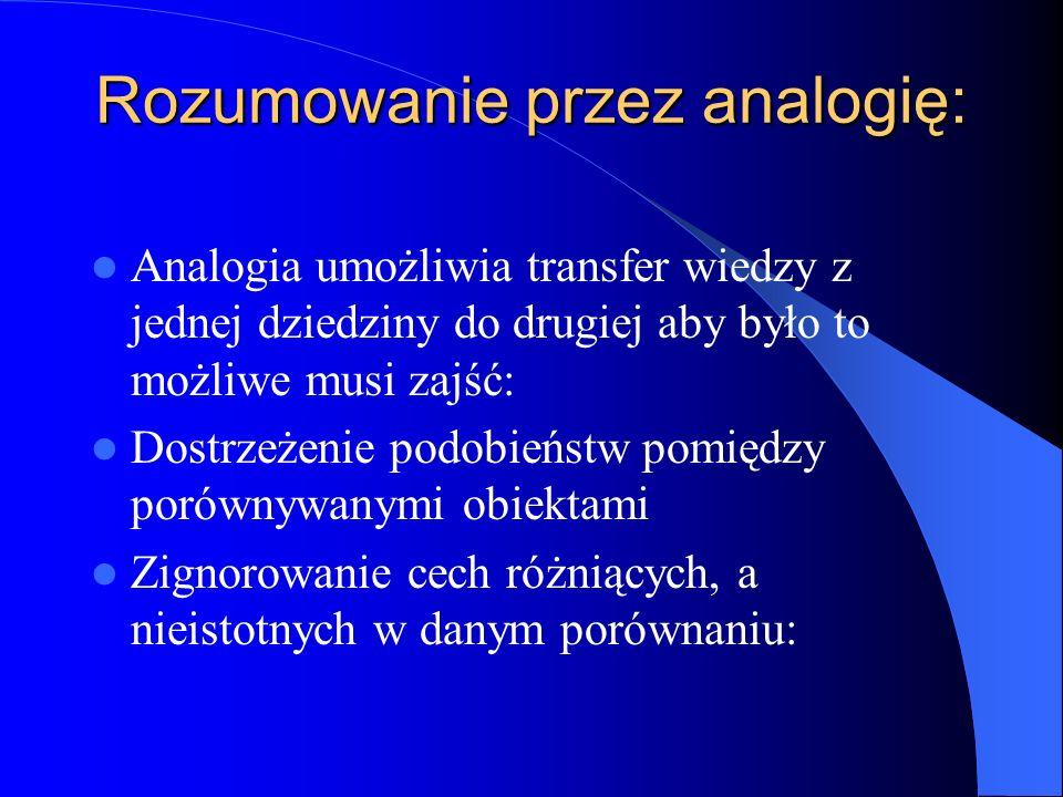 Rozumowanie przez analogię: Analogia umożliwia transfer wiedzy z jednej dziedziny do drugiej aby było to możliwe musi zajść: Dostrzeżenie podobieństw