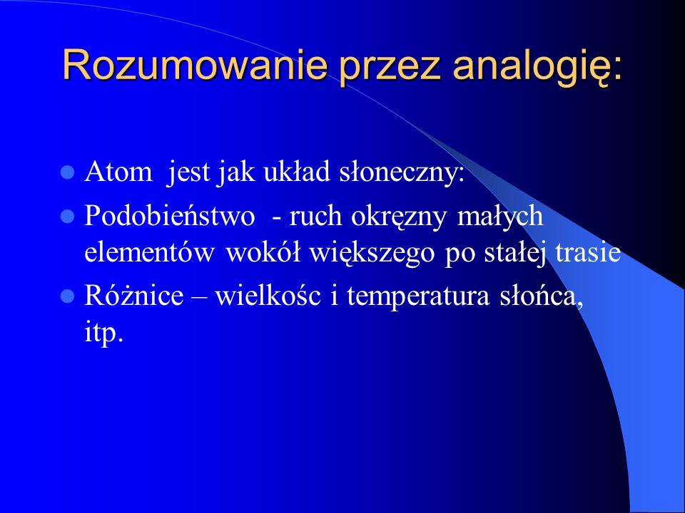 Rozumowanie przez analogię: Atom jest jak układ słoneczny: Podobieństwo - ruch okręzny małych elementów wokół większego po stałej trasie Różnice – wie