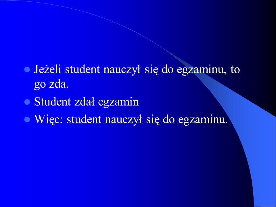 Jeżeli student nauczył się do egzaminu, to go zda. Student zdał egzamin Więc: student nauczył się do egzaminu.