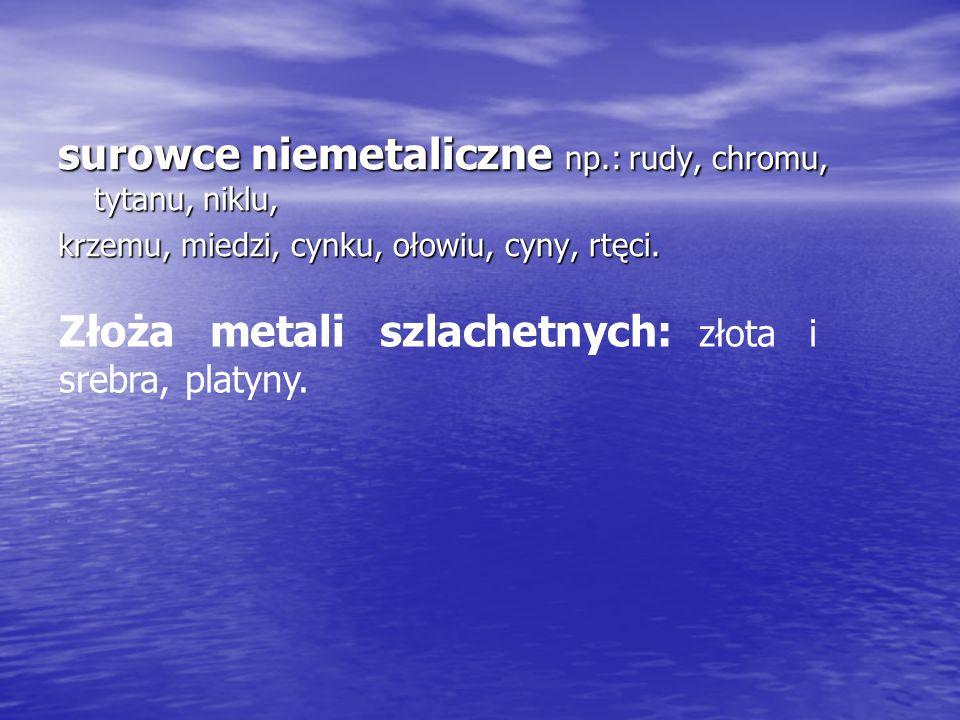 surowce niemetaliczne np.: rudy, chromu, tytanu, niklu, krzemu, miedzi, cynku, ołowiu, cyny, rtęci. Złoża metali szlachetnych: złota i srebra, platyny