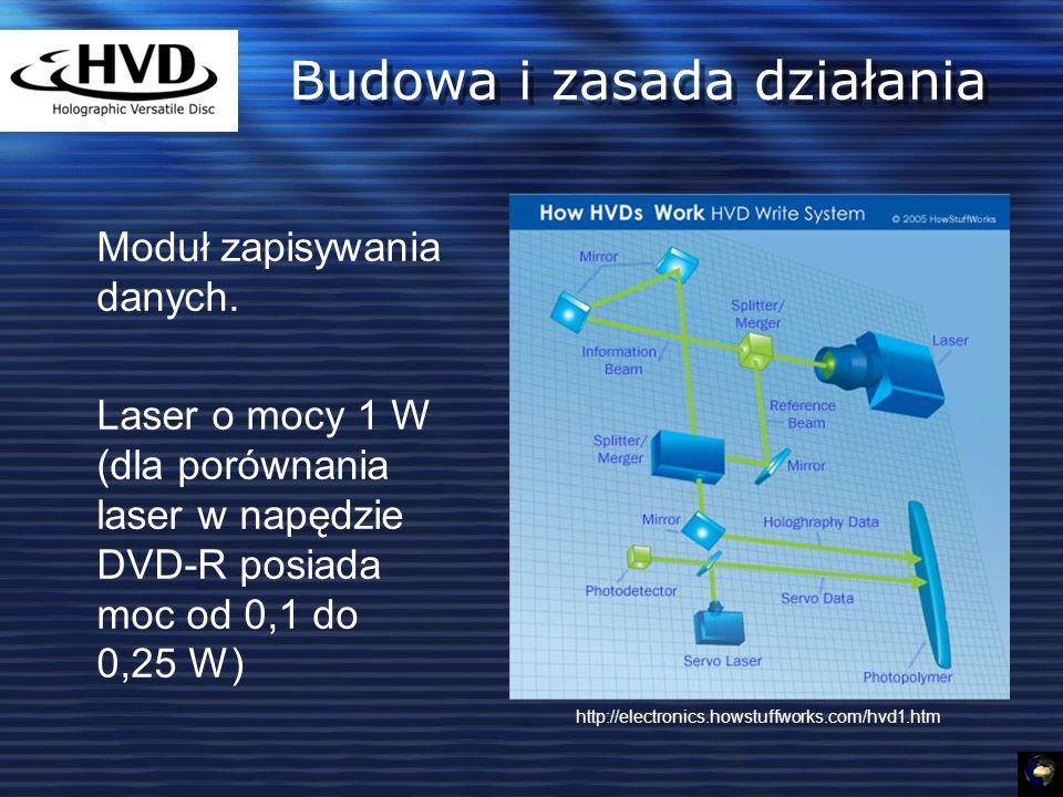 Budowa i zasada działania Moduł zapisywania danych.