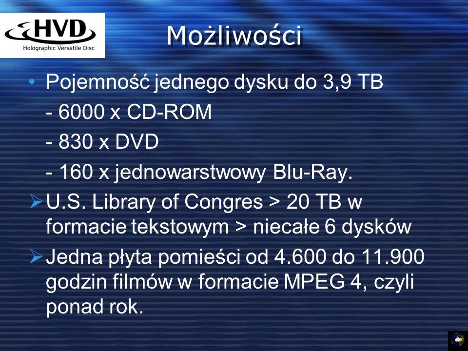 Możliwości Pojemność jednego dysku do 3,9 TB - 6000 x CD-ROM - 830 x DVD - 160 x jednowarstwowy Blu-Ray.