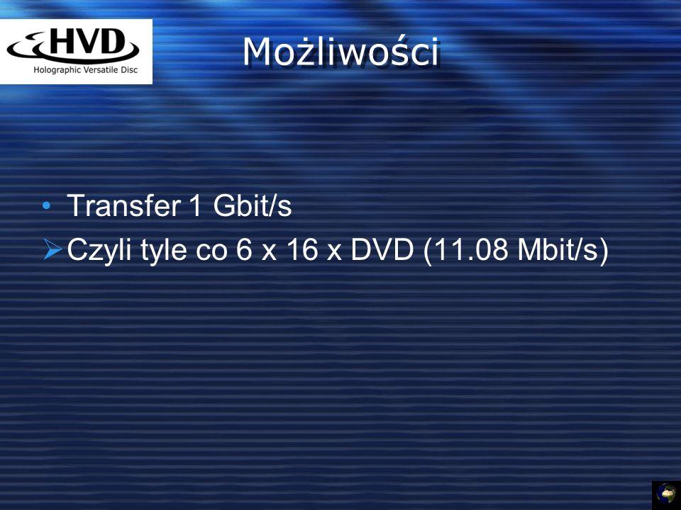 Możliwości Transfer 1 Gbit/s Czyli tyle co 6 x 16 x DVD (11.08 Mbit/s)
