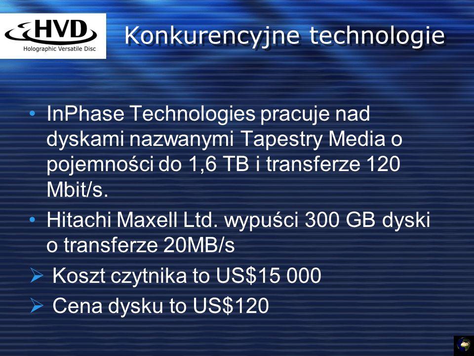 Konkurencyjne technologie InPhase Technologies pracuje nad dyskami nazwanymi Tapestry Media o pojemności do 1,6 TB i transferze 120 Mbit/s.