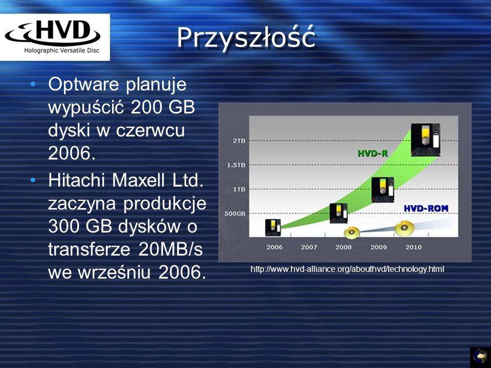 Przyszłość Optware planuje wypuścić 200 GB dyski w czerwcu 2006.