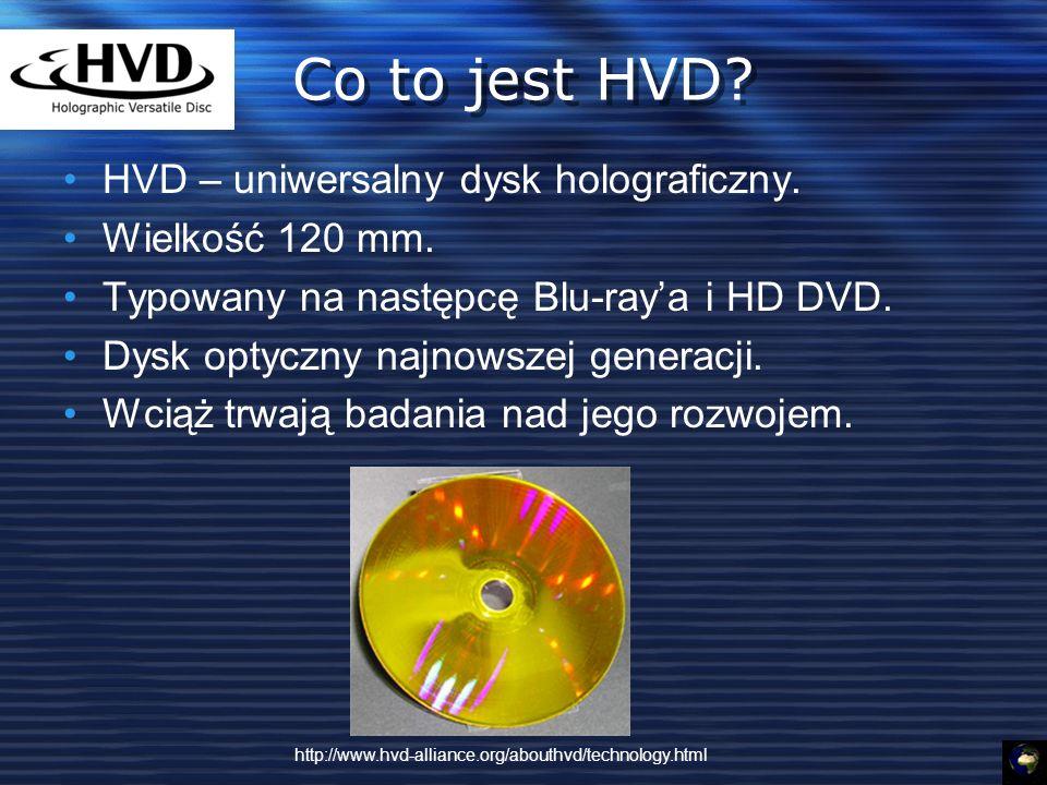 Co to jest HVD.HVD – uniwersalny dysk holograficzny.