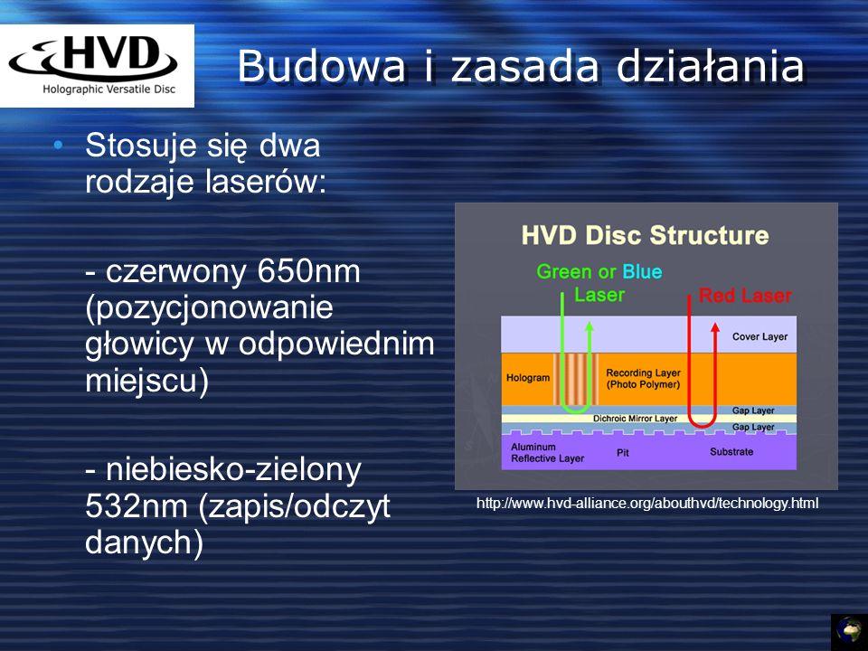 Budowa i zasada działania Stosuje się dwa rodzaje laserów: - czerwony 650nm (pozycjonowanie głowicy w odpowiednim miejscu) - niebiesko-zielony 532nm (zapis/odczyt danych) http://www.hvd-alliance.org/abouthvd/technology.html