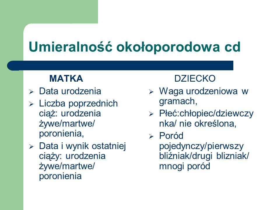 Umieralność okołoporodowa cd MATKA Data urodzenia Liczba poprzednich ciąż: urodzenia żywe/martwe/ poronienia, Data i wynik ostatniej ciąży: urodzenia