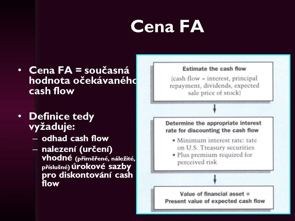 Cena FA Cena FA = současná hodnota očekávaného cash flow Definice tedy vyžaduje: – odhad cash flow – nalezení (určení) vhodné (přiměřené, náležité, př