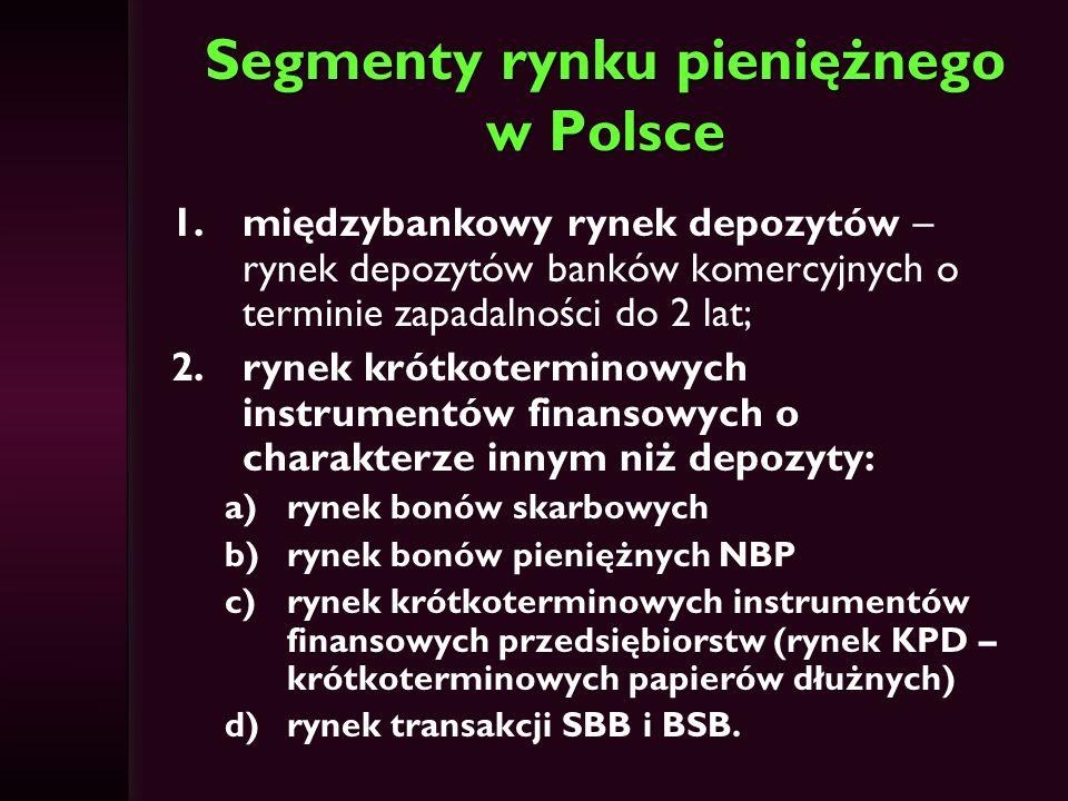 Segmenty rynku pieniężnego w Polsce 1.międzybankowy rynek depozytów – rynek depozytów banków komercyjnych o terminie zapadalności do 2 lat; 2.rynek kr