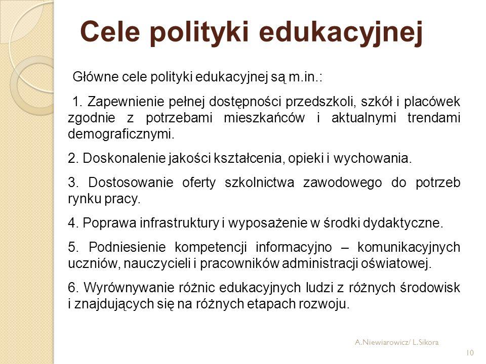 10 Cele polityki edukacyjnej Główne cele polityki edukacyjnej są m.in.: 1. Zapewnienie pełnej dostępności przedszkoli, szkół i placówek zgodnie z potr