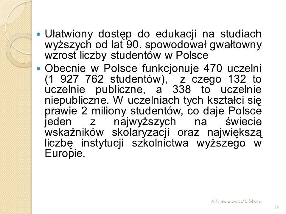 16 Ułatwiony dostęp do edukacji na studiach wyższych od lat 90. spowodował gwałtowny wzrost liczby studentów w Polsce Obecnie w Polsce funkcjonuje 470