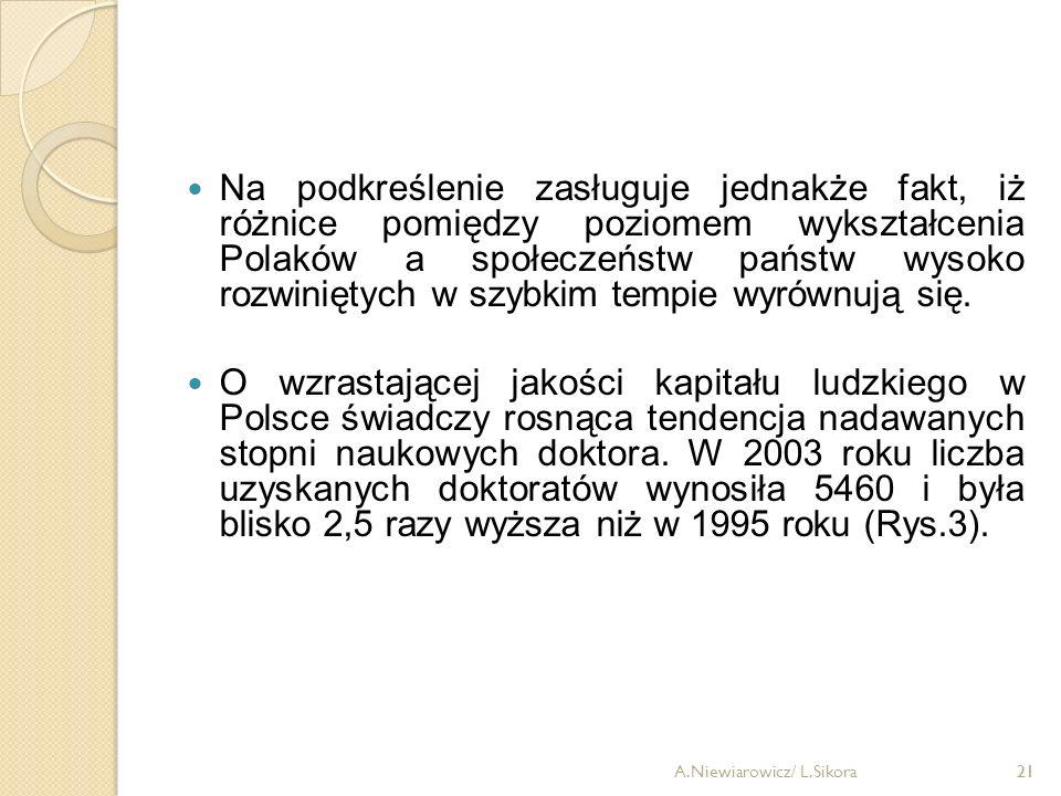 21 Na podkreślenie zasługuje jednakże fakt, iż różnice pomiędzy poziomem wykształcenia Polaków a społeczeństw państw wysoko rozwiniętych w szybkim tem