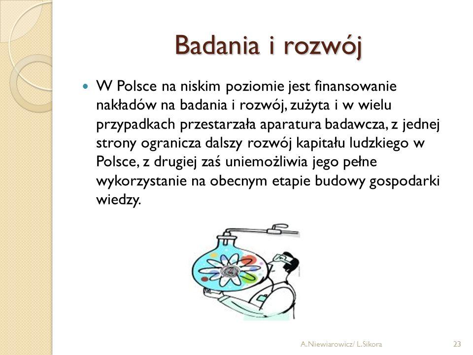 23 Badania i rozwój W Polsce na niskim poziomie jest finansowanie nakładów na badania i rozwój, zużyta i w wielu przypadkach przestarzała aparatura ba