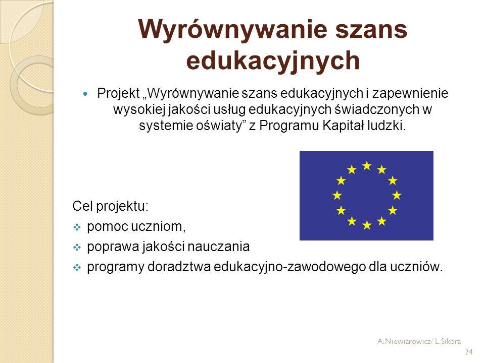 24 Wyrównywanie szans edukacyjnych Projekt Wyrównywanie szans edukacyjnych i zapewnienie wysokiej jakości usług edukacyjnych świadczonych w systemie o