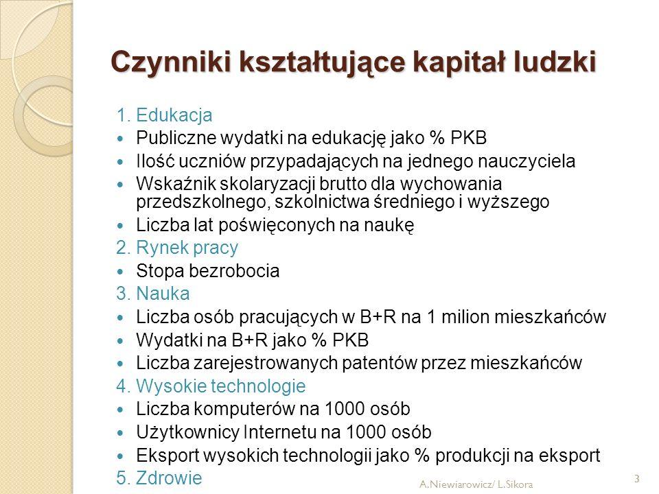 24 Wyrównywanie szans edukacyjnych Projekt Wyrównywanie szans edukacyjnych i zapewnienie wysokiej jakości usług edukacyjnych świadczonych w systemie oświaty z Programu Kapitał ludzki.