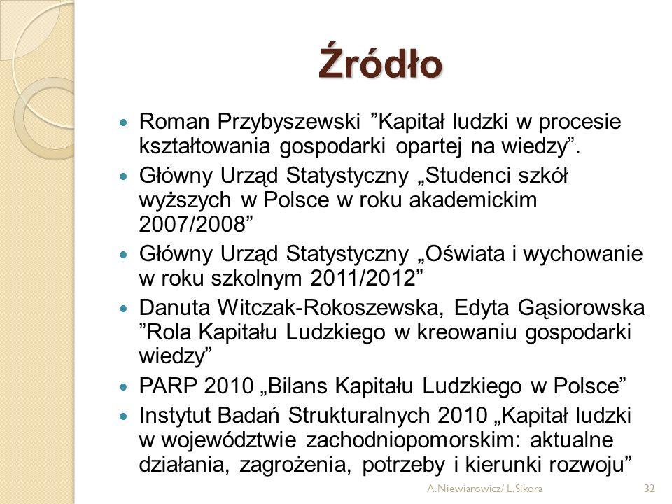 32 Źródło Roman Przybyszewski Kapitał ludzki w procesie kształtowania gospodarki opartej na wiedzy. Główny Urząd Statystyczny Studenci szkół wyższych