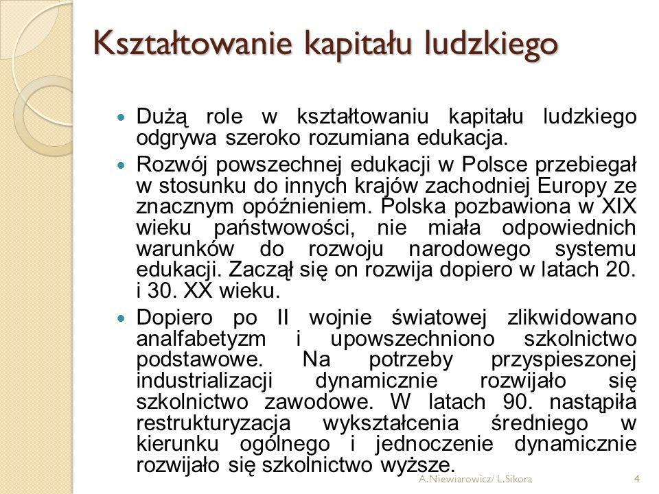 25 Kapitał ludzki w regionie zachodniopomorskim A.Niewiarowicz/ L.Sikora25