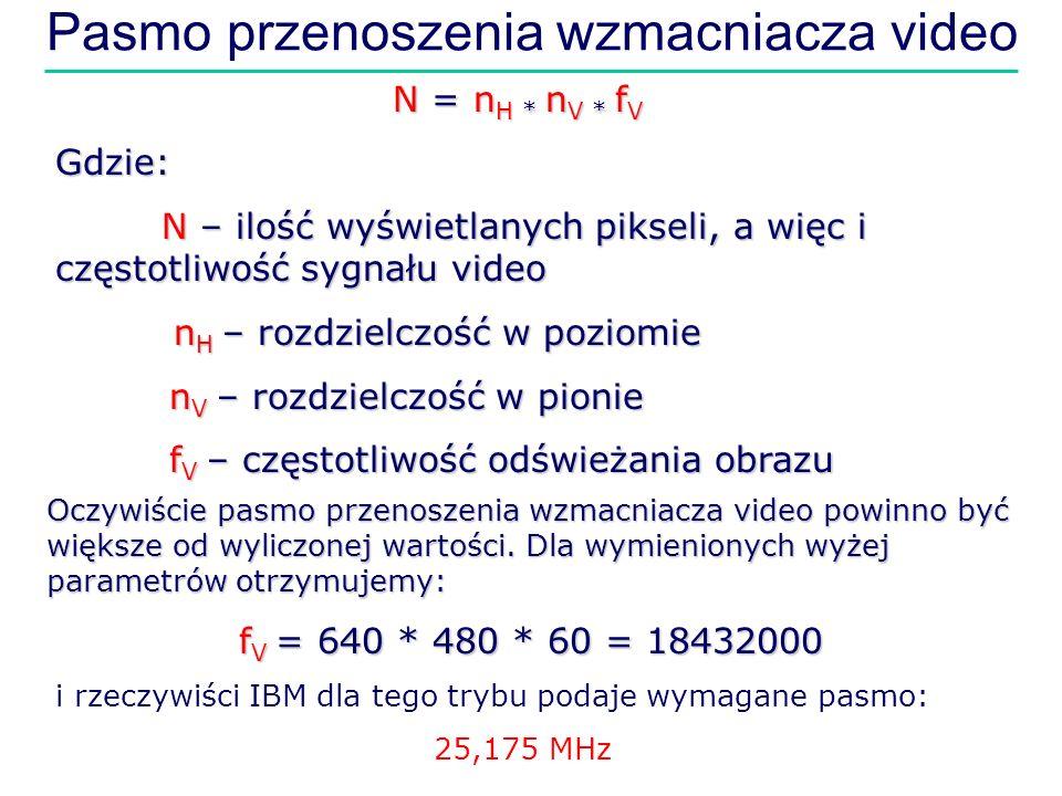 Przykładowe częstotliwości pracy monitorów dla wybranych standardów standardyrozdzielczość fVfVfVfV fHfHfHfH EGA 640 x 350 60 Hz 21,5 kHz VGA 640 x 480 60 lub 70 Hz 31,5 kHz VESA SVGA 800 x 600 72 Hz 48,1 khz VESA SVGA 1024 x 768 75 Hz 60 kHz VESA SVGA 1280 x 1024 75 Hz 80 kHz