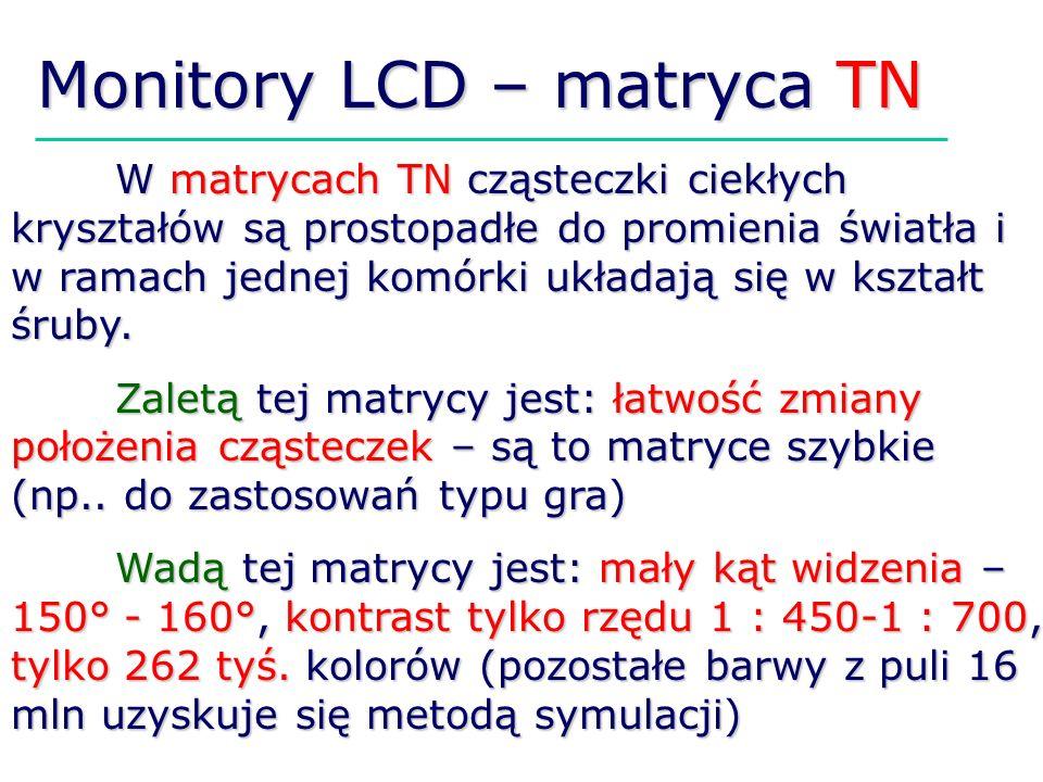 Monitory LCD – matryca TN Włączony sygnał sterujący – czarny piksel Stan spoczynku - biały piksel Szklane podłoże z naniesioną warstwą orientującą oraz przezroczystymi elektrodami substancja ciekłokrystaliczna oś polaryzacji pionowa oś polaryzacji pozioma brak zasilania zasilanie sterujące wiązka światła