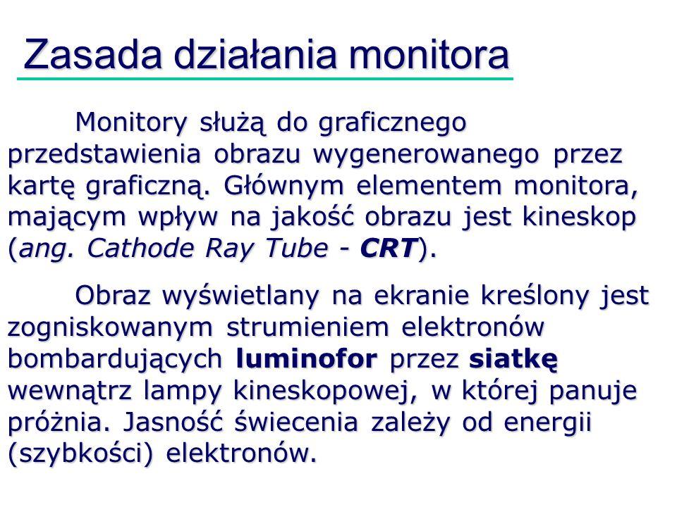 Zasada działania monitora Monitory służą do graficznego przedstawienia obrazu wygenerowanego przez kartę graficzną. Głównym elementem monitora, mający