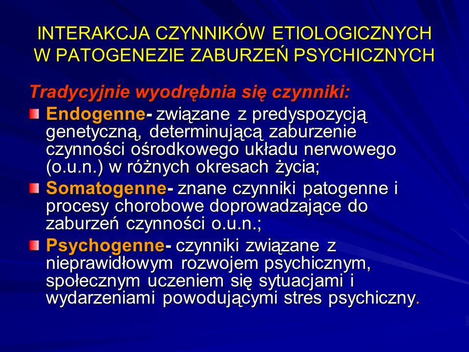 INTERAKCJA CZYNNIKÓW ETIOLOGICZNYCH W PATOGENEZIE ZABURZEŃ PSYCHICZNYCH Tradycyjnie wyodrębnia się czynniki: Endogenne- związane z predyspozycją genetyczną, determinującą zaburzenie czynności ośrodkowego układu nerwowego (o.u.n.) w różnych okresach życia; Somatogenne- znane czynniki patogenne i procesy chorobowe doprowadzające do zaburzeń czynności o.u.n.; Psychogenne- czynniki związane z nieprawidłowym rozwojem psychicznym, społecznym uczeniem się sytuacjami i wydarzeniami powodującymi stres psychiczny.