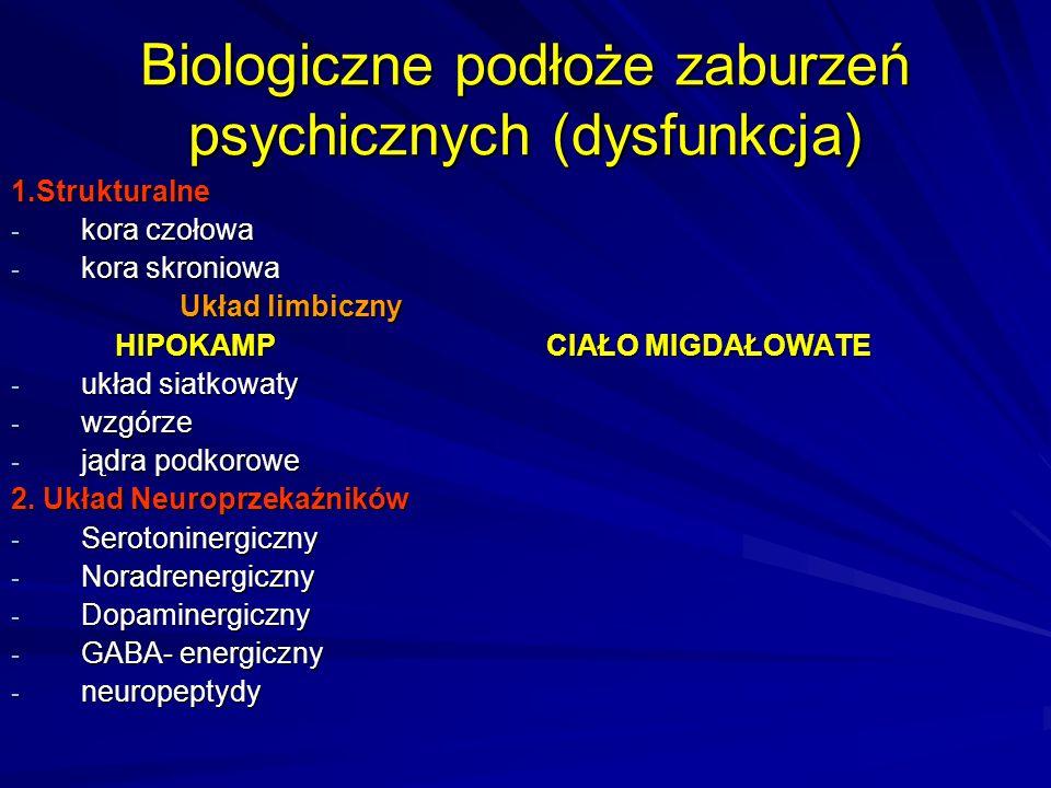Biologiczne podłoże zaburzeń psychicznych (dysfunkcja) 1.Strukturalne - kora czołowa - kora skroniowa Układ limbiczny Układ limbiczny HIPOKAMP CIAŁO MIGDAŁOWATE HIPOKAMP CIAŁO MIGDAŁOWATE - układ siatkowaty - wzgórze - jądra podkorowe 2.