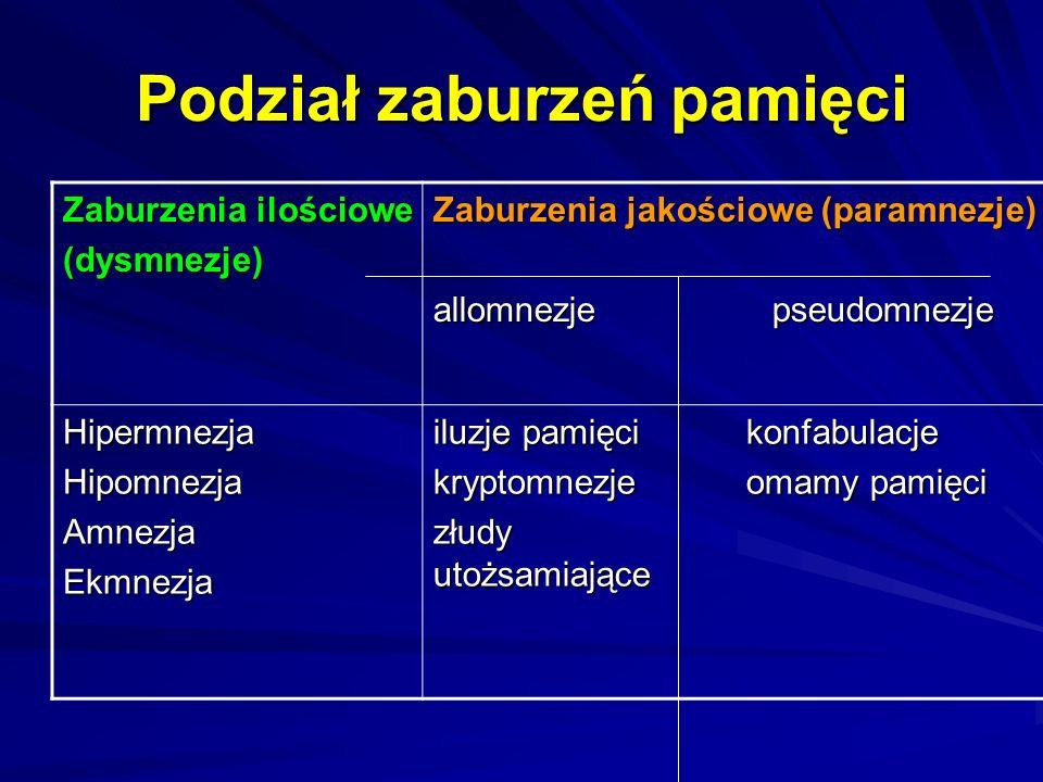 Podział zaburzeń pamięci Zaburzenia ilościowe (dysmnezje) Zaburzenia jakościowe (paramnezje) allomnezje pseudomnezje HipermnezjaHipomnezjaAmnezjaEkmnezja iluzje pamięci kryptomnezje złudy utożsamiające konfabulacje omamy pamięci