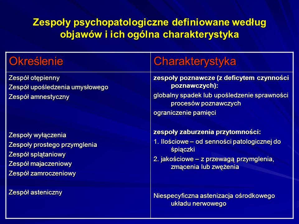 Zespoły psychopatologiczne definiowane według objawów i ich ogólna charakterystyka OkreślenieCharakterystyka Zespół otępienny Zespół upośledzenia umysłowego Zespół amnestyczny Zespoły wyłączenia Zespoły prostego przymglenia Zespół splątaniowy Zespół majaczeniowy Zespół zamroczeniowy Zespół asteniczny zespoły poznawcze (z deficytem czynności poznawczych): globalny spadek lub upośledzenie sprawności procesów poznawczych ograniczenie pamięci zespoły zaburzenia przytomności: 1.
