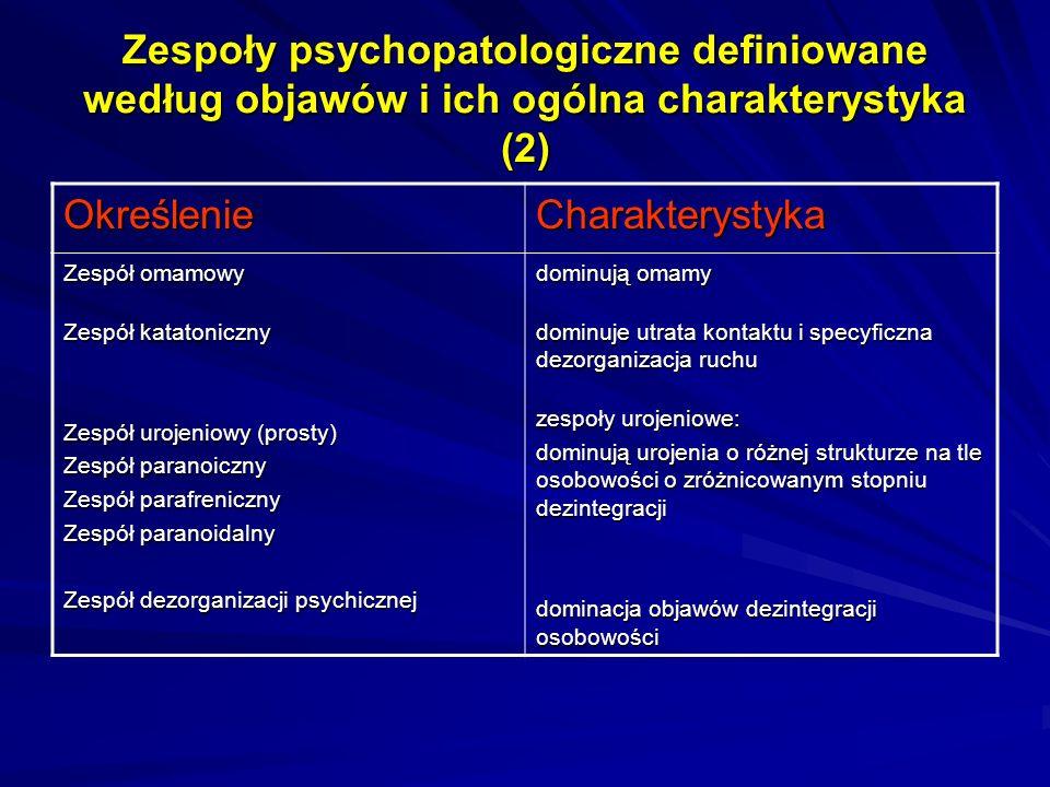 Zespoły psychopatologiczne definiowane według objawów i ich ogólna charakterystyka (2) OkreślenieCharakterystyka Zespół omamowy Zespół katatoniczny Zespół urojeniowy (prosty) Zespół paranoiczny Zespół parafreniczny Zespół paranoidalny Zespół dezorganizacji psychicznej dominują omamy dominuje utrata kontaktu i specyficzna dezorganizacja ruchu zespoły urojeniowe: dominują urojenia o różnej strukturze na tle osobowości o zróżnicowanym stopniu dezintegracji dominacja objawów dezintegracji osobowości