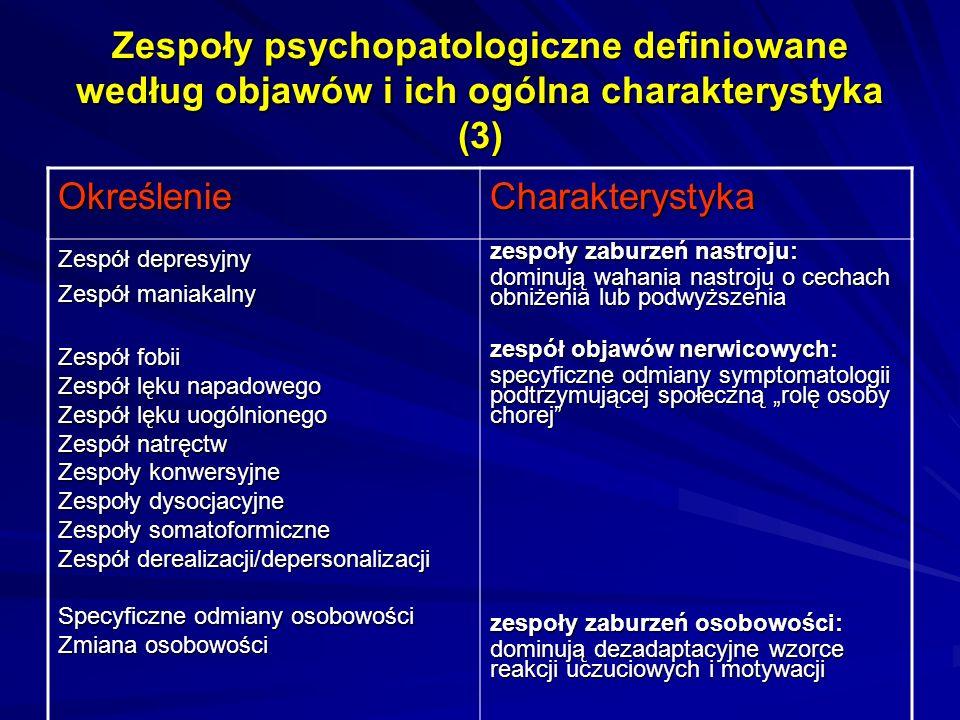 Zespoły psychopatologiczne definiowane według objawów i ich ogólna charakterystyka (3) OkreślenieCharakterystyka Zespół depresyjny Zespół maniakalny Zespół fobii Zespół lęku napadowego Zespół lęku uogólnionego Zespół natręctw Zespoły konwersyjne Zespoły dysocjacyjne Zespoły somatoformiczne Zespół derealizacji/depersonalizacji Specyficzne odmiany osobowości Zmiana osobowości zespoły zaburzeń nastroju: dominują wahania nastroju o cechach obniżenia lub podwyższenia zespół objawów nerwicowych: specyficzne odmiany symptomatologii podtrzymującej społeczną rolę osoby chorej zespoły zaburzeń osobowości: dominują dezadaptacyjne wzorce reakcji uczuciowych i motywacji