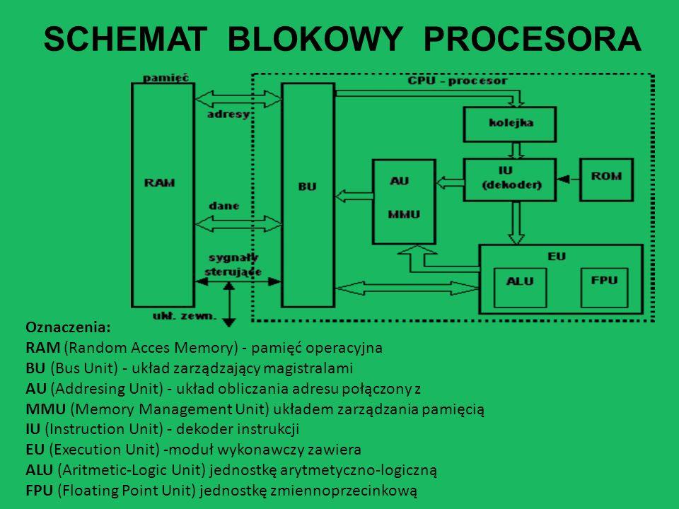 Oznaczenia: RAM (Random Acces Memory) - pamięć operacyjna BU (Bus Unit) - układ zarządzający magistralami AU (Addresing Unit) - układ obliczania adresu połączony z MMU (Memory Management Unit) układem zarządzania pamięcią IU (Instruction Unit) - dekoder instrukcji EU (Execution Unit) -moduł wykonawczy zawiera ALU (Aritmetic-Logic Unit) jednostkę arytmetyczno-logiczną FPU (Floating Point Unit) jednostkę zmiennoprzecinkową SCHEMAT BLOKOWY PROCESORA
