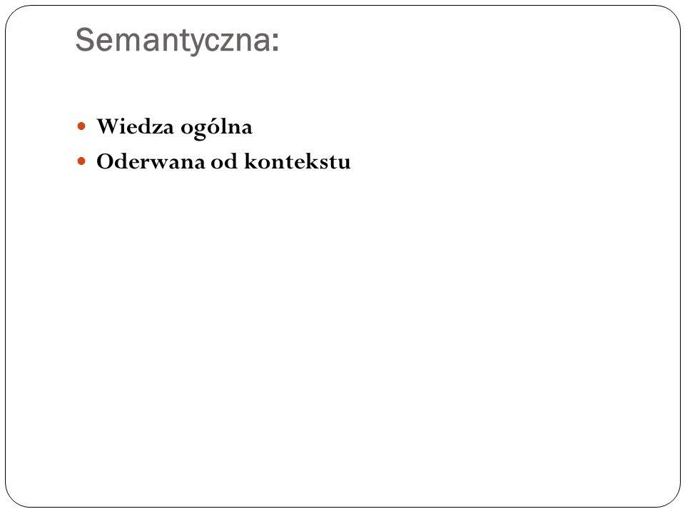 Semantyczna: Wiedza ogólna Oderwana od kontekstu