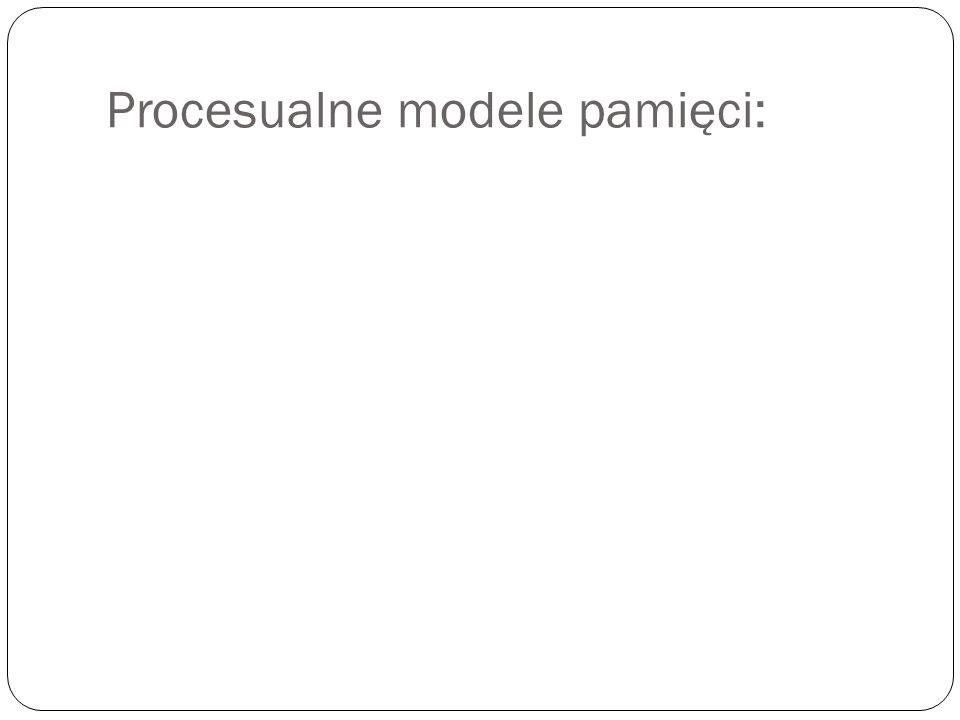 Procesualne modele pamięci: