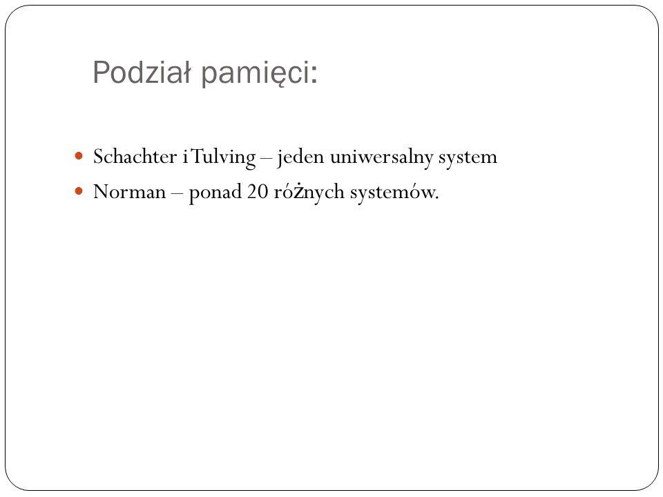 Podział pamięci: Schachter i Tulving – jeden uniwersalny system Norman – ponad 20 ró ż nych systemów.