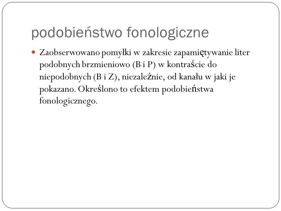 podobieństwo fonologiczne Zaobserwowano pomyłki w zakresie zapami ę tywanie liter podobnych brzmieniowo (B i P) w kontra ś cie do niepodobnych (B i Z)