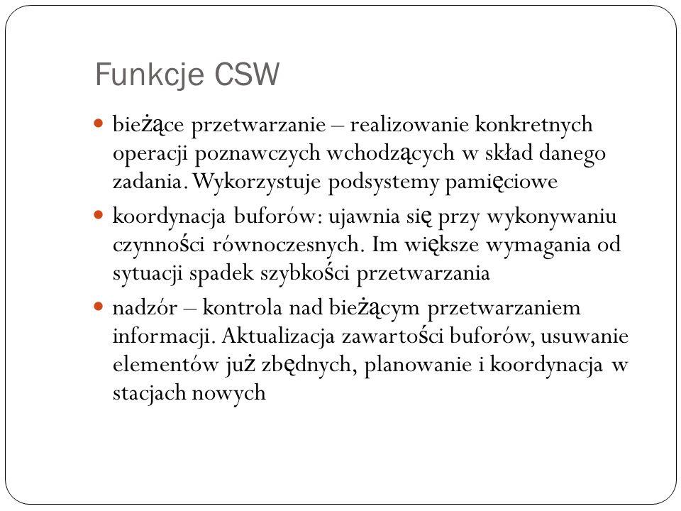 Funkcje CSW bie żą ce przetwarzanie – realizowanie konkretnych operacji poznawczych wchodz ą cych w skład danego zadania. Wykorzystuje podsystemy pami