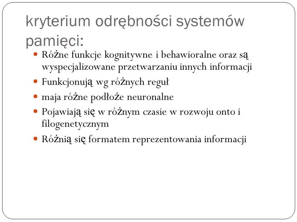 kryterium odrębności systemów pamięci: Ró ż ne funkcje kognitywne i behawioralne oraz s ą wyspecjalizowane przetwarzaniu innych informacji Funkcjonuj