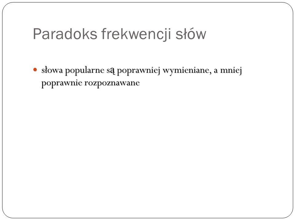 Paradoks frekwencji słów słowa popularne s ą poprawniej wymieniane, a mniej poprawnie rozpoznawane słowa popularne s ą poprawniej wymieniane, a mniej