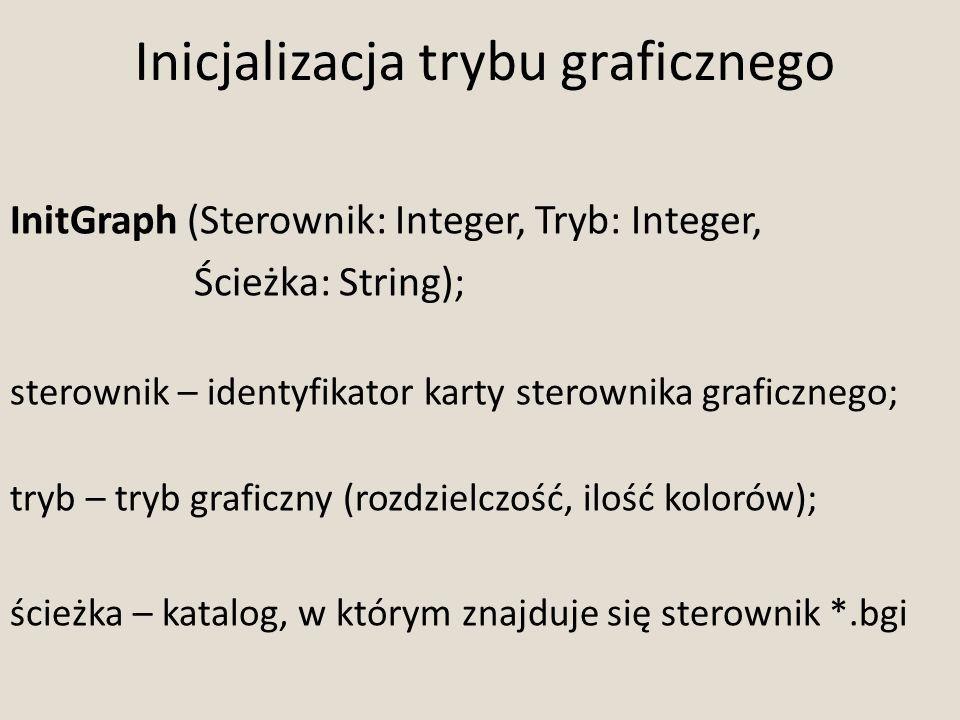 Inicjalizacja trybu graficznego InitGraph (Sterownik: Integer, Tryb: Integer, Ścieżka: String); sterownik – identyfikator karty sterownika graficznego