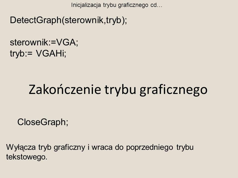 PROSTY KOD - GRAFIKA program Grafika; uses Crt,Graph; var sterownik,tryb:integer; begin DetectGraph(sterownik,tryb); {sterownik:=VGA; tryb:= VGAHi;} InitGraph(sterownik,tryb, C:/BP/BGI ); Line(10,10,100,100); <-rysowanie repeat until keypressed; CloseGraph; end.