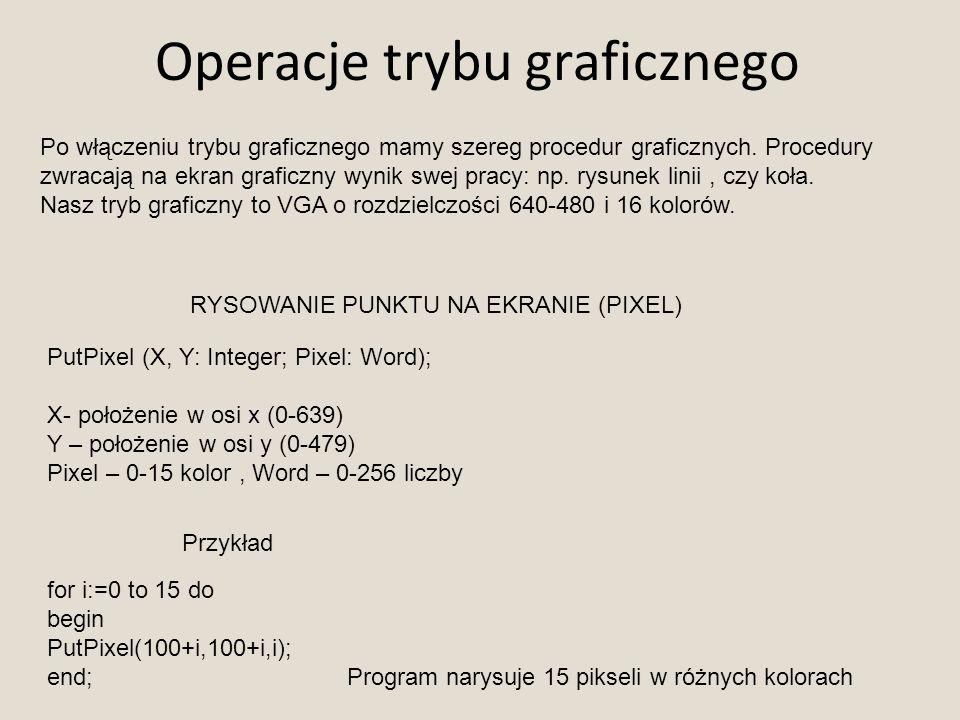 Operacje trybu graficznego Po włączeniu trybu graficznego mamy szereg procedur graficznych. Procedury zwracają na ekran graficzny wynik swej pracy: np