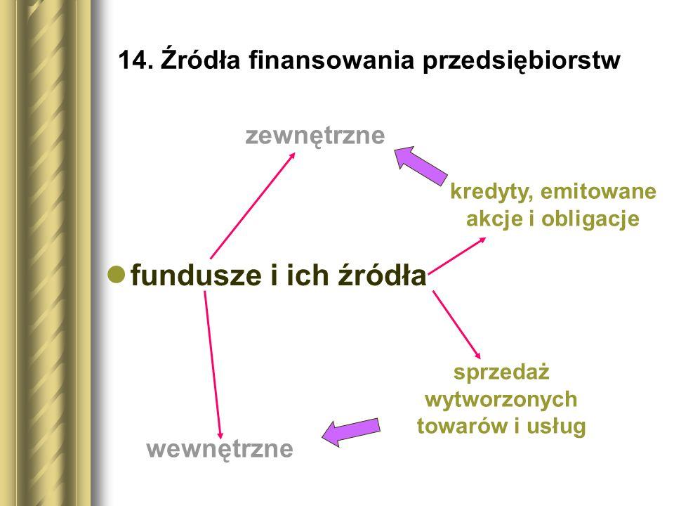 14. Źródła finansowania przedsiębiorstw fundusze i ich źródła wewnętrzne zewnętrzne sprzedaż wytworzonych towarów i usług kredyty, emitowane akcje i o