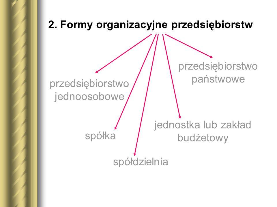 2. Formy organizacyjne przedsiębiorstw przedsiębiorstwo jednoosobowe spółka spółdzielnia jednostka lub zakład budżetowy przedsiębiorstwo państwowe