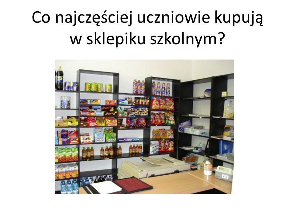 Co najczęściej uczniowie kupują w sklepiku szkolnym?