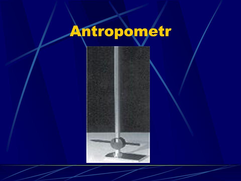 Antropometr
