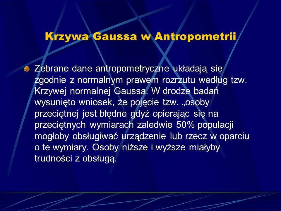 Krzywa Gaussa w Antropometrii Zebrane dane antropometryczne układają się zgodnie z normalnym prawem rozrzutu według tzw. Krzywej normalnej Gaussa. W d