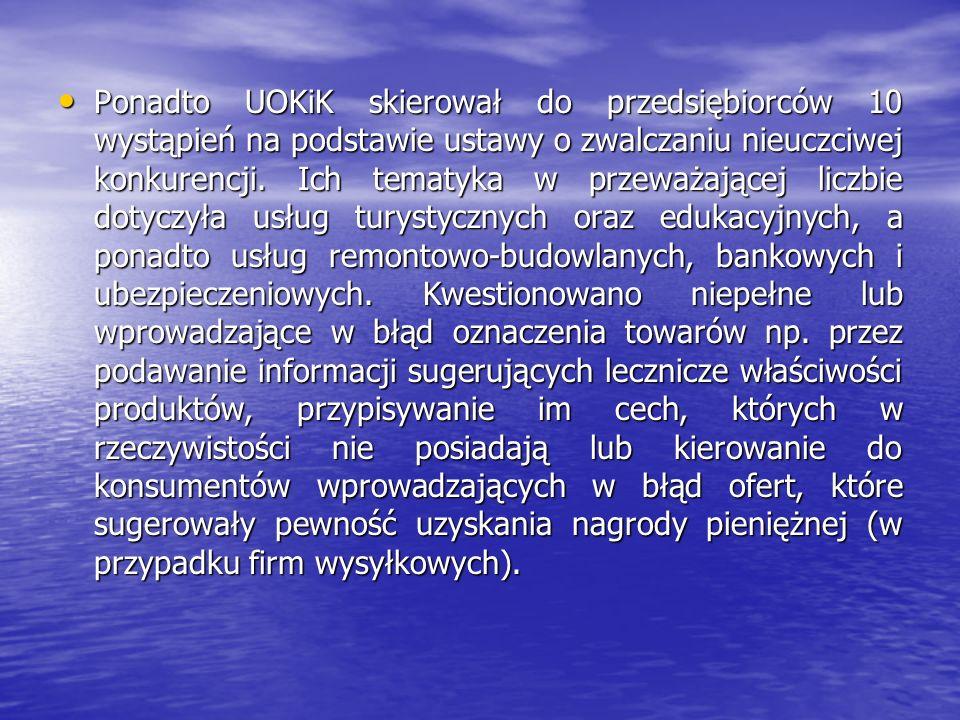 Ponadto UOKiK skierował do przedsiębiorców 10 wystąpień na podstawie ustawy o zwalczaniu nieuczciwej konkurencji. Ich tematyka w przeważającej liczbie