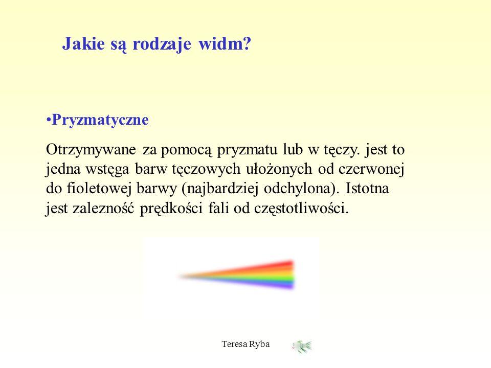 Jakie są rodzaje widm? Pryzmatyczne Otrzymywane za pomocą pryzmatu lub w tęczy. jest to jedna wstęga barw tęczowych ułożonych od czerwonej do fioletow
